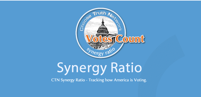 Real Time tracking of how your Representatives voted, and compare that to how you Voted, and compare the constituency's vote compares to their Representative.